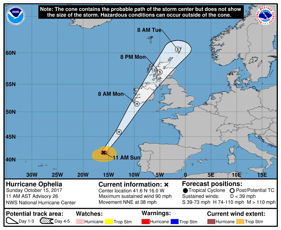 Image via National Hurricane Center